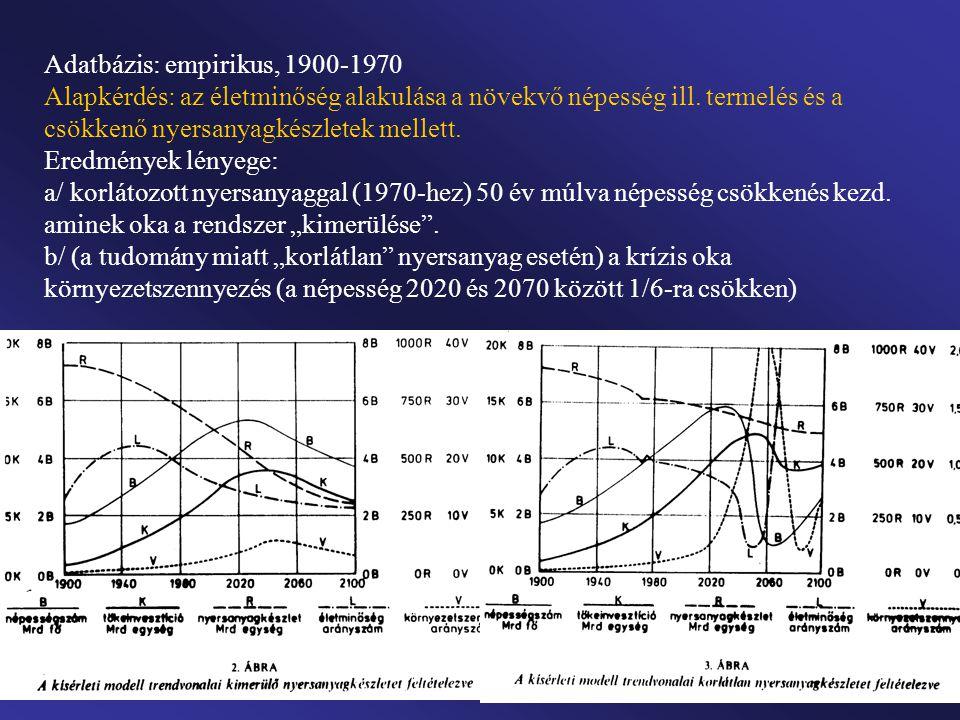 Adatbázis: empirikus, 1900-1970 Alapkérdés: az életminőség alakulása a növekvő népesség ill. termelés és a csökkenő nyersanyagkészletek mellett. Eredm
