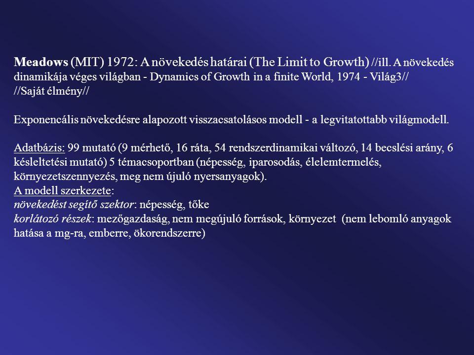 Meadows (MIT) 1972: A növekedés határai (The Limit to Growth) //ill. A növekedés dinamikája véges világban - Dynamics of Growth in a finite World, 197