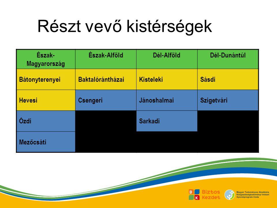 Részt vevő kistérségek Észak- Magyarország Észak-AlföldDél-AlföldDél-Dunántúl BátonyterenyeiBaktalórántházaiKistelekiSásdi HevesiCsengeriJánoshalmaiSz