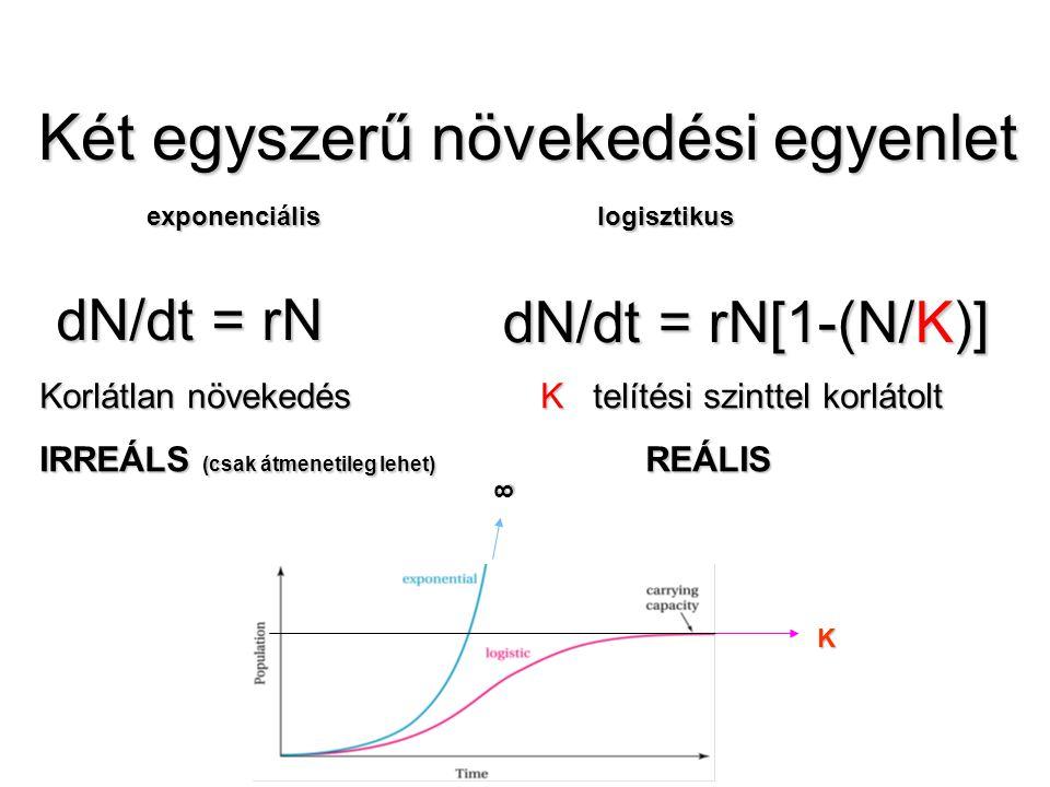 Két egyszerű növekedési egyenlet dN/dt = rN dN/dt = rN[1-(N/K)] exponenciális logisztikus Korlátlan növekedés K telítési szinttel korlátolt IRREÁLS (c