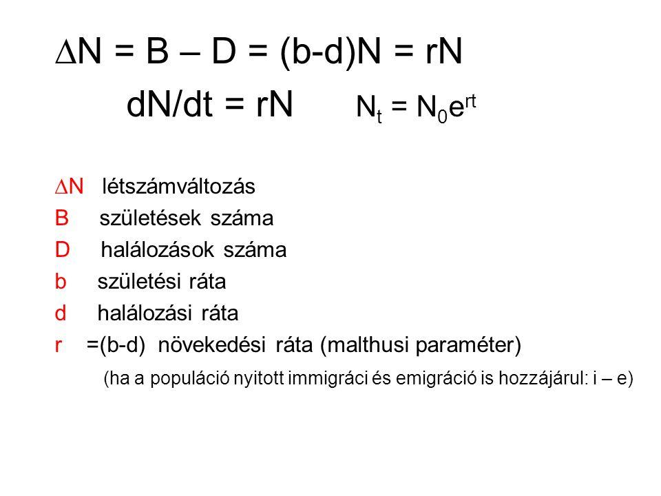  N = B – D = (b-d)N = rN dN/dt = rN N t = N 0 e rt  N létszámváltozás B születések száma D halálozások száma b születési ráta d halálozási ráta r =(