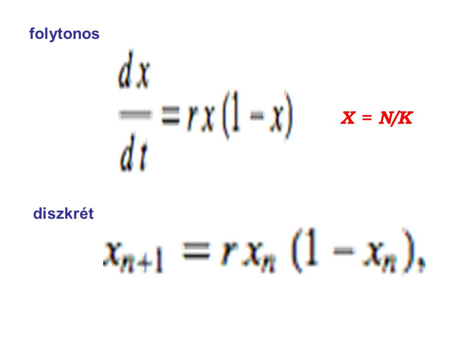 The first few iterations of the logistic map give x 1 = rx 0 (1-x 0 ) x2 = x3 = ….