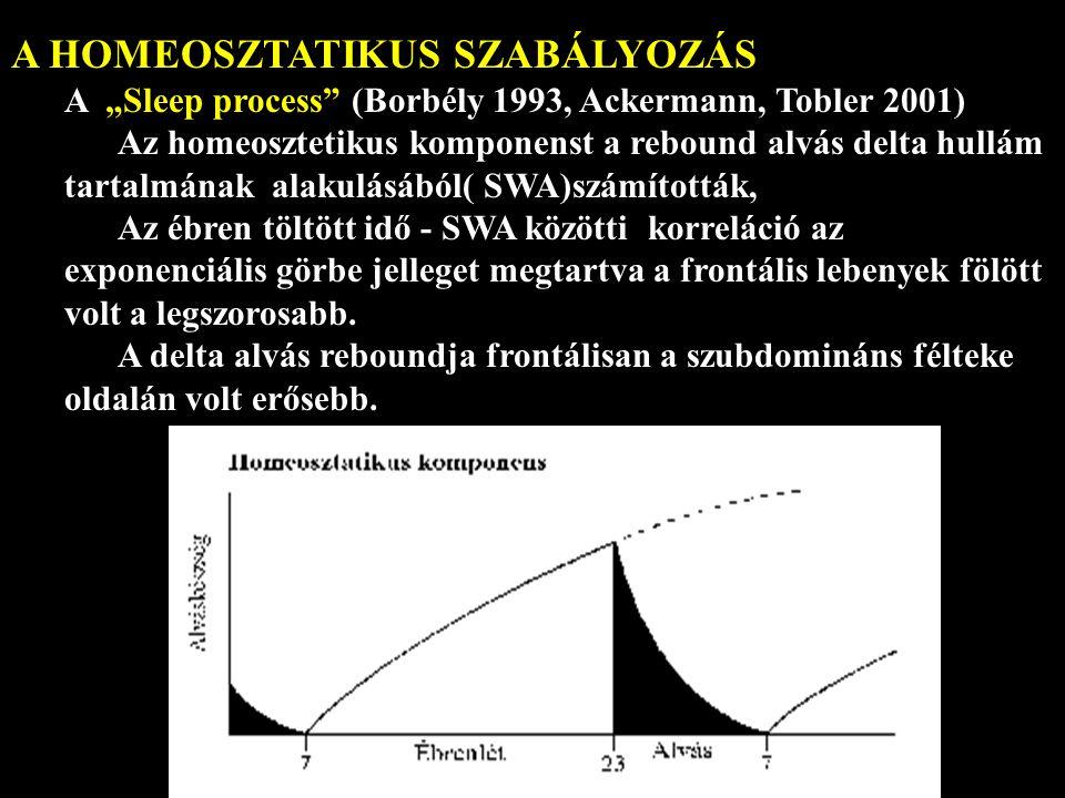 """A HOMEOSZTATIKUS SZABÁLYOZÁS A """"Sleep process (Borbély 1993, Ackermann, Tobler 2001) Az homeosztetikus komponenst a rebound alvás delta hullám tartalmának alakulásából( SWA)számították, Az ébren töltött idő - SWA közötti korreláció az exponenciális görbe jelleget megtartva a frontális lebenyek fölött volt a legszorosabb."""