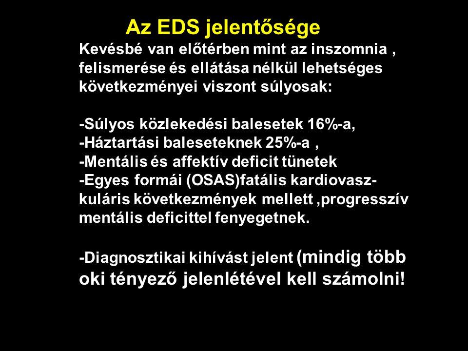 Az EDS jelentősége Kevésbé van előtérben mint az inszomnia, felismerése és ellátása nélkül lehetséges következményei viszont súlyosak: -Súlyos közlekedési balesetek 16%-a, -Háztartási baleseteknek 25%-a, -Mentális és affektív deficit tünetek -Egyes formái (OSAS)fatális kardiovasz- kuláris következmények mellett,progresszív mentális deficittel fenyegetnek.