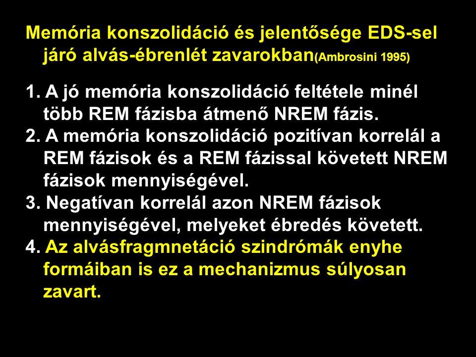 Memória konszolidáció és jelentősége EDS-sel járó alvás-ébrenlét zavarokban (Ambrosini 1995) 1.