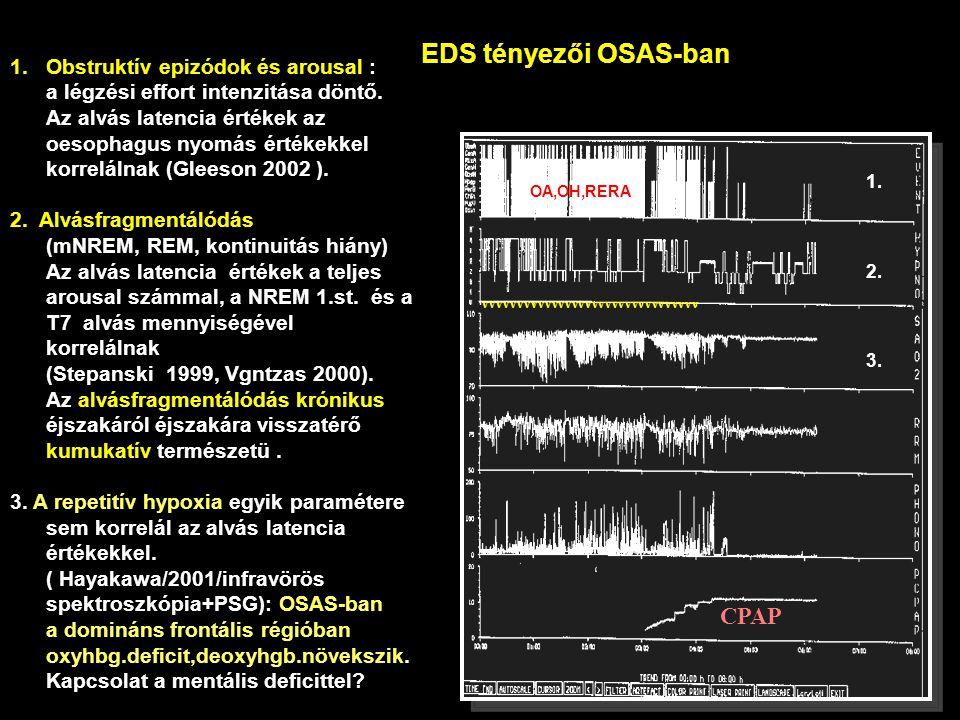 EDS tényezői OSAS-ban vvvvvvvvvvvvvvvvvvvvvvvvvvvvvvvv CPAP 1.Obstruktív epizódok és arousal : a légzési effort intenzitása döntő.