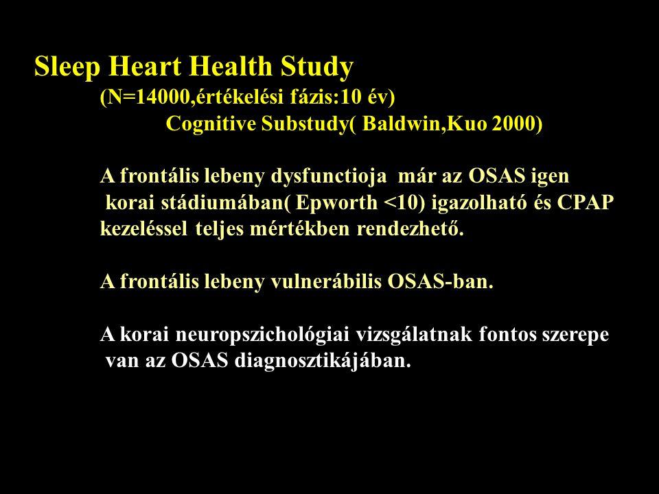 Sleep Heart Health Study (N=14000,értékelési fázis:10 év) Cognitive Substudy( Baldwin,Kuo 2000) A frontális lebeny dysfunctioja már az OSAS igen korai stádiumában( Epworth <10) igazolható és CPAP kezeléssel teljes mértékben rendezhető.