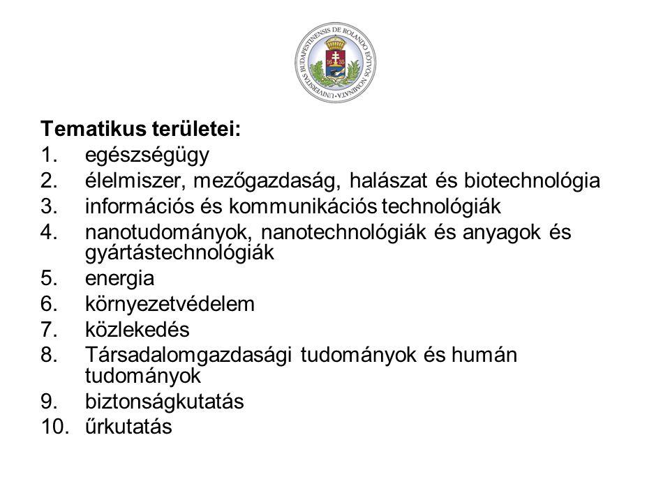 Tematikus területei: 1.egészségügy 2.élelmiszer, mezőgazdaság, halászat és biotechnológia 3.információs és kommunikációs technológiák 4.nanotudományok, nanotechnológiák és anyagok és gyártástechnológiák 5.energia 6.környezetvédelem 7.közlekedés 8.Társadalomgazdasági tudományok és humán tudományok 9.biztonságkutatás 10.űrkutatás