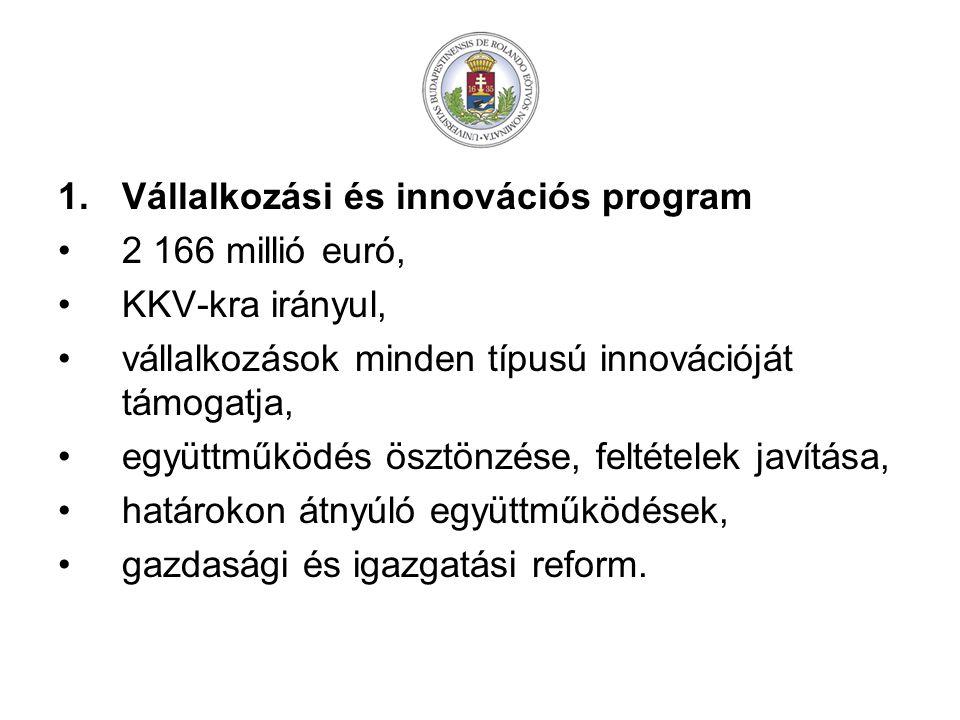 1.Vállalkozási és innovációs program 2 166 millió euró, KKV-kra irányul, vállalkozások minden típusú innovációját támogatja, együttműködés ösztönzése, feltételek javítása, határokon átnyúló együttműködések, gazdasági és igazgatási reform.