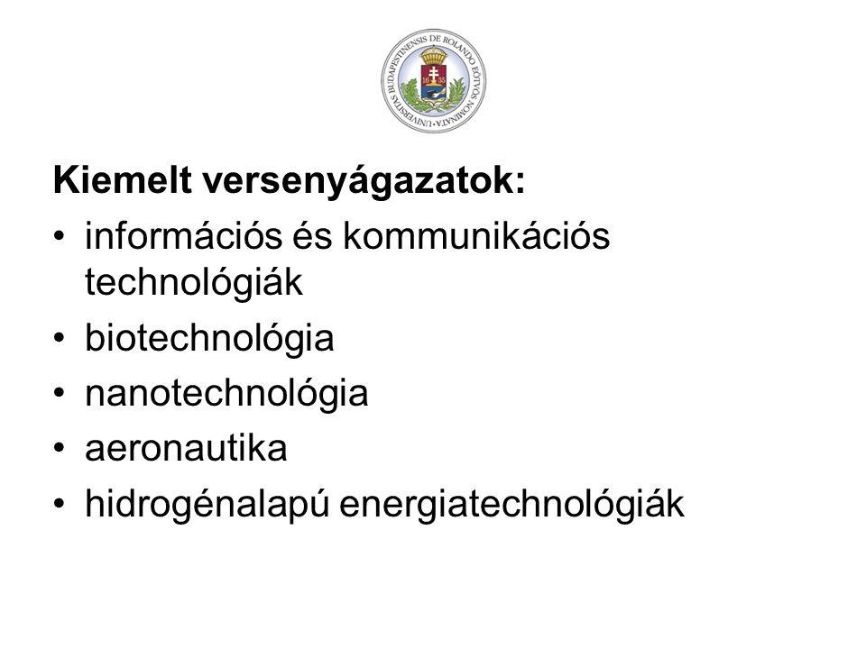 Kiemelt versenyágazatok: információs és kommunikációs technológiák biotechnológia nanotechnológia aeronautika hidrogénalapú energiatechnológiák