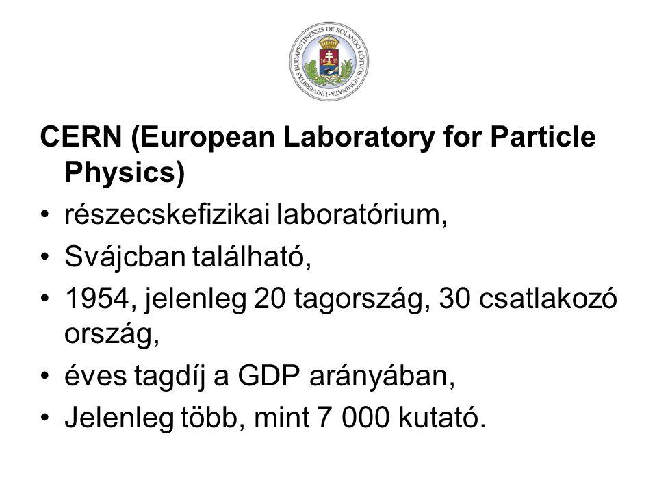 CERN (European Laboratory for Particle Physics) részecskefizikai laboratórium, Svájcban található, 1954, jelenleg 20 tagország, 30 csatlakozó ország, éves tagdíj a GDP arányában, Jelenleg több, mint 7 000 kutató.
