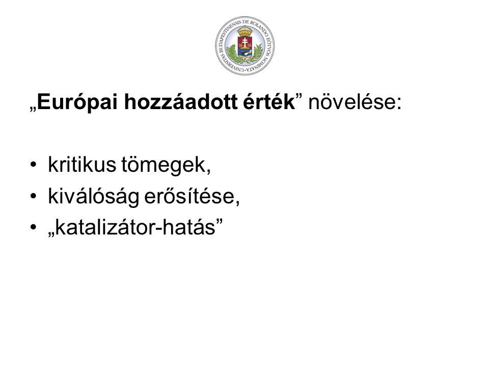 Déri Miksa Program Támogatást nyújt az EUREKA programban való magyar részvételre.
