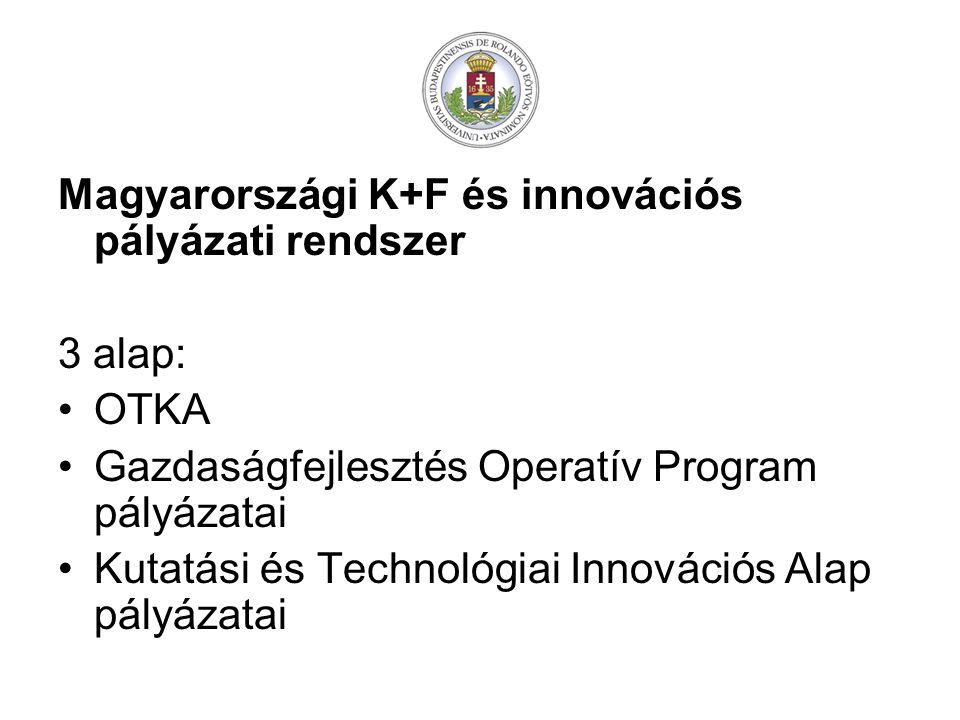Magyarországi K+F és innovációs pályázati rendszer 3 alap: OTKA Gazdaságfejlesztés Operatív Program pályázatai Kutatási és Technológiai Innovációs Alap pályázatai