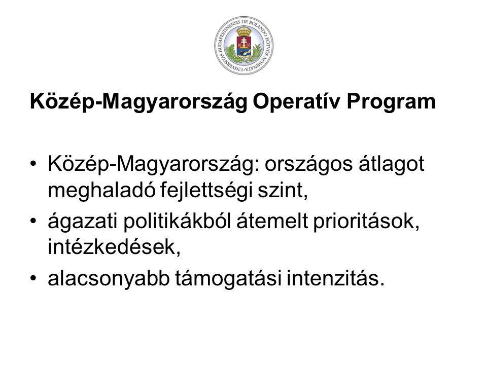 Közép-Magyarország Operatív Program Közép-Magyarország: országos átlagot meghaladó fejlettségi szint, ágazati politikákból átemelt prioritások, intézkedések, alacsonyabb támogatási intenzitás.