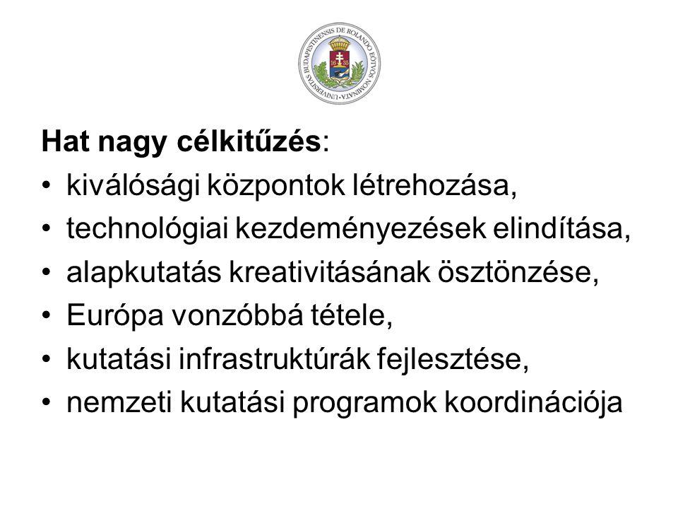 Hat nagy célkitűzés: kiválósági központok létrehozása, technológiai kezdeményezések elindítása, alapkutatás kreativitásának ösztönzése, Európa vonzóbbá tétele, kutatási infrastruktúrák fejlesztése, nemzeti kutatási programok koordinációja