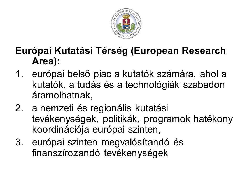 Európai Kutatási Térség (European Research Area): 1.európai belső piac a kutatók számára, ahol a kutatók, a tudás és a technológiák szabadon áramolhatnak, 2.a nemzeti és regionális kutatási tevékenységek, politikák, programok hatékony koordinációja európai szinten, 3.európai szinten megvalósítandó és finanszírozandó tevékenységek