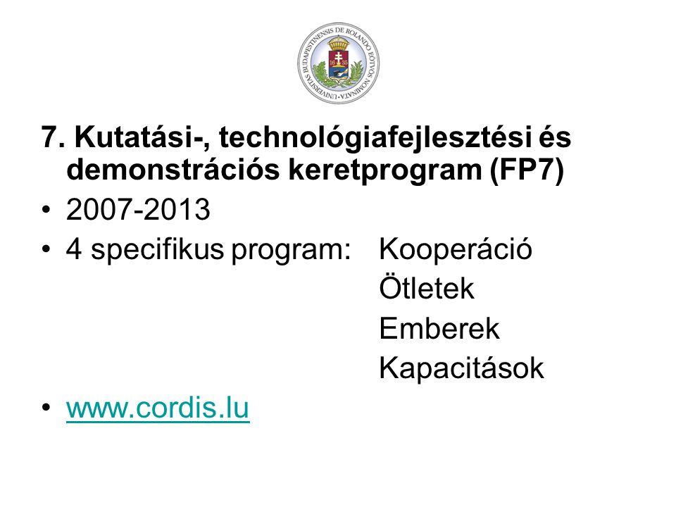 7. Kutatási-, technológiafejlesztési és demonstrációs keretprogram (FP7) 2007-2013 4 specifikus program: Kooperáció Ötletek Emberek Kapacitások www.co