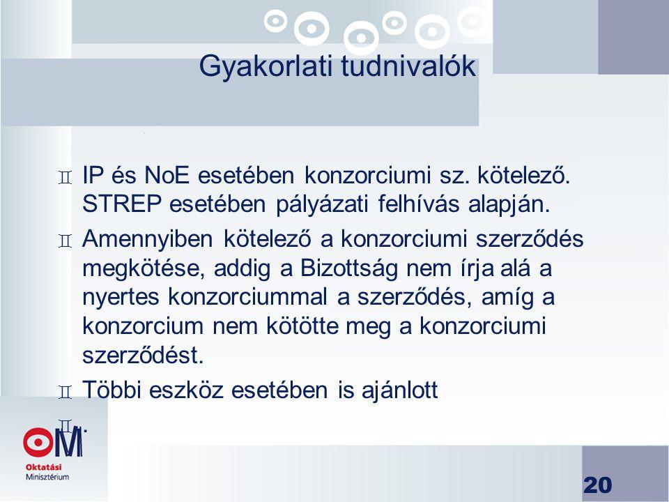 20 Gyakorlati tudnivalók ` IP és NoE esetében konzorciumi sz. kötelező. STREP esetében pályázati felhívás alapján. ` Amennyiben kötelező a konzorciumi