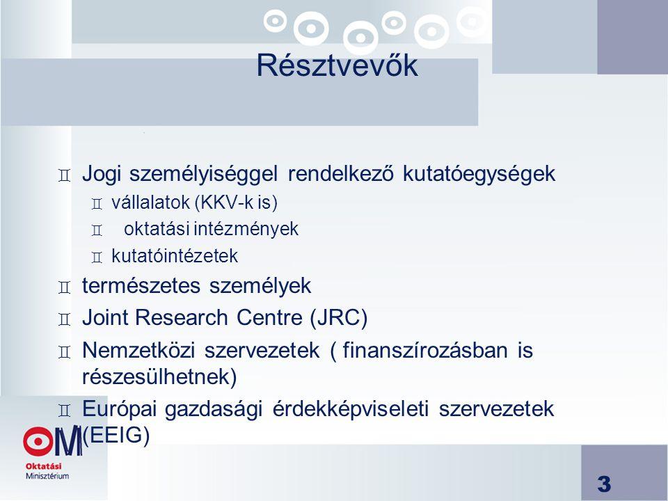 4 Konzorciumok létrehozása ` Szabály : 3 résztvevő 3 különböző országból, ebből legalább 2 tagország/tagjelölt társult ország, a munkaprogram ennél magasabb résztvevői számot is előírhat ` Célzott támogató intézkedések (SSA) min.