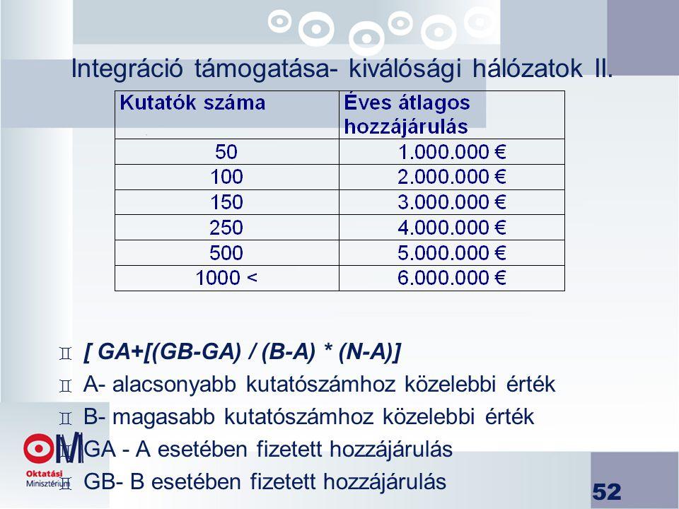 52 Integráció támogatása- kiválósági hálózatok II. ` [ GA+[(GB-GA) / (B-A) * (N-A)] ` A- alacsonyabb kutatószámhoz közelebbi érték ` B- magasabb kutat