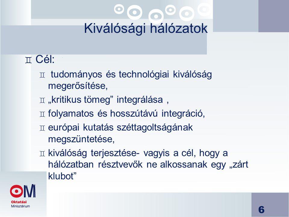"""6 Kiválósági hálózatok ` Cél: ` tudományos és technológiai kiválóság megerősítése, ` """"kritikus tömeg"""" integrálása, ` folyamatos és hosszútávú integrác"""