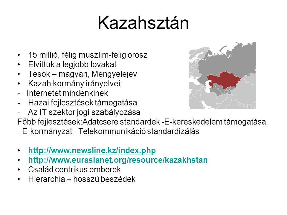 15 millió, félig muszlim-félig orosz Elvittük a legjobb lovakat Tesók – magyari, Mengyelejev Kazah kormány irányelvei: - Internetet mindenkinek -Hazai