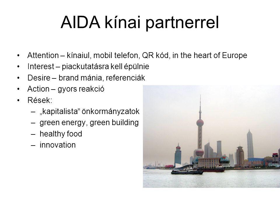 """Attention – kínaiul, mobil telefon, QR kód, in the heart of Europe Interest – piackutatásra kell épülnie Desire – brand mánia, referenciák Action – gyors reakció Rések: –""""kapitalista önkormányzatok –green energy, green building –healthy food –innovation AIDA kínai partnerrel"""
