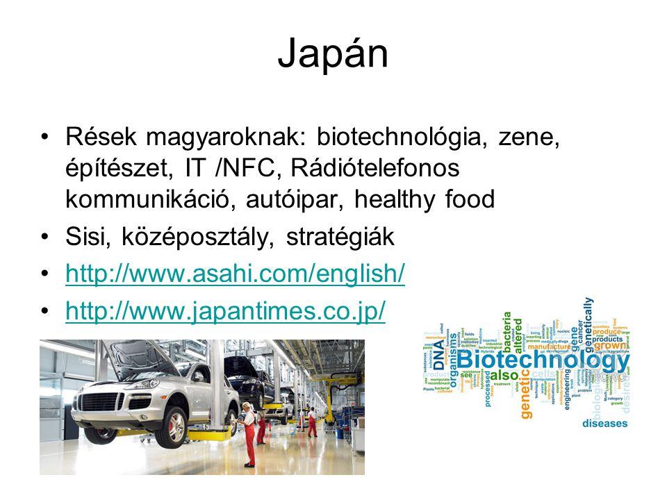 Rések magyaroknak: biotechnológia, zene, építészet, IT /NFC, Rádiótelefonos kommunikáció, autóipar, healthy food Sisi, középosztály, stratégiák http://www.asahi.com/english/ http://www.japantimes.co.jp/ Japán