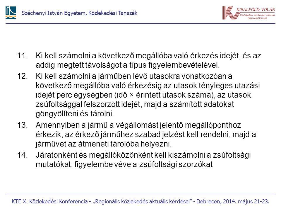 Széchenyi István Egyetem, Közlekedési Tanszék KTE X.
