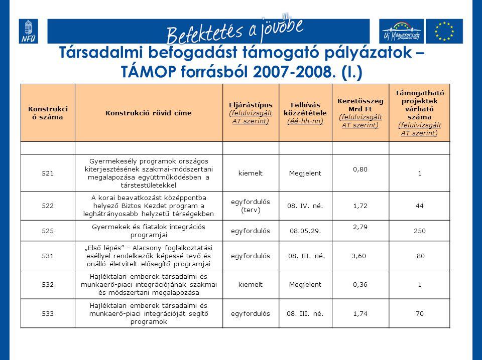 Társadalmi befogadást támogató pályázatok – TÁMOP forrásból 2007-2008.