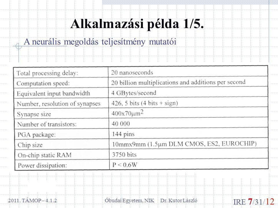 IRE 7 /31/ 12 Óbudai Egyetem, NIK Dr. Kutor László2011.