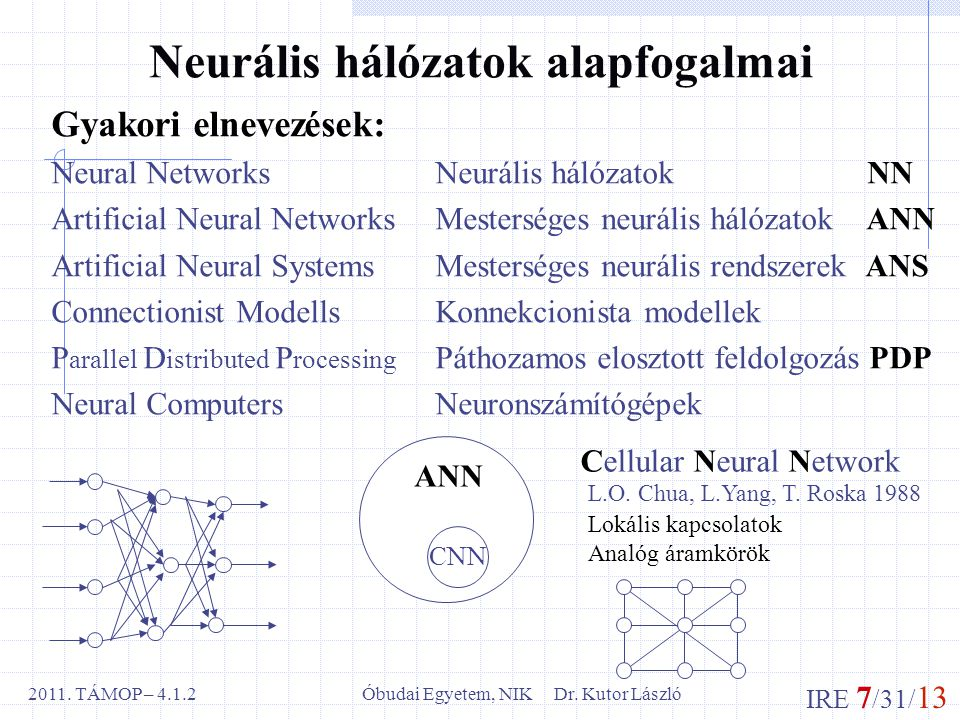 IRE 7 /31/ 13 Óbudai Egyetem, NIK Dr. Kutor László2011.