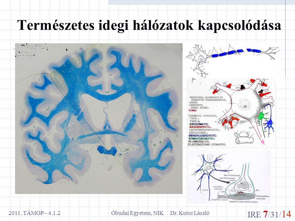 IRE 7 /31/ 14 Óbudai Egyetem, NIK Dr. Kutor László2011.