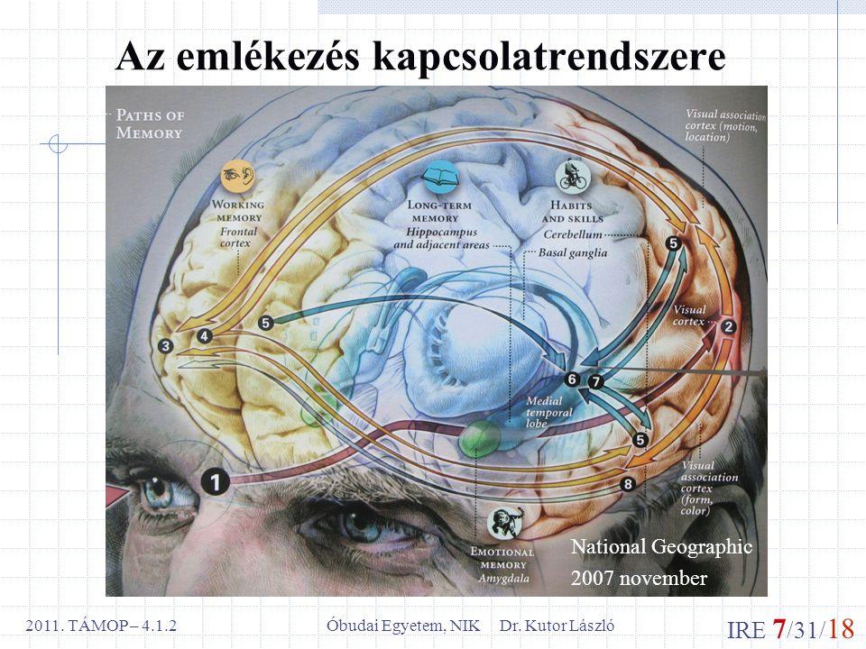 IRE 7 /31/ 18 Óbudai Egyetem, NIK Dr. Kutor László2011.
