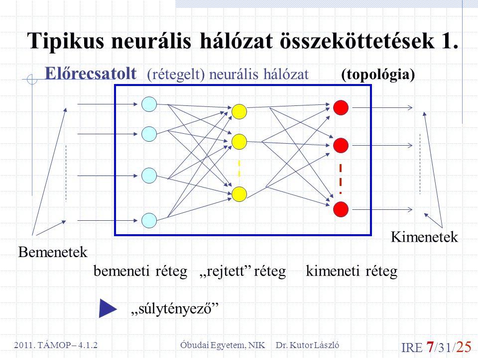 IRE 7 /31/ 25 Óbudai Egyetem, NIK Dr. Kutor László2011.