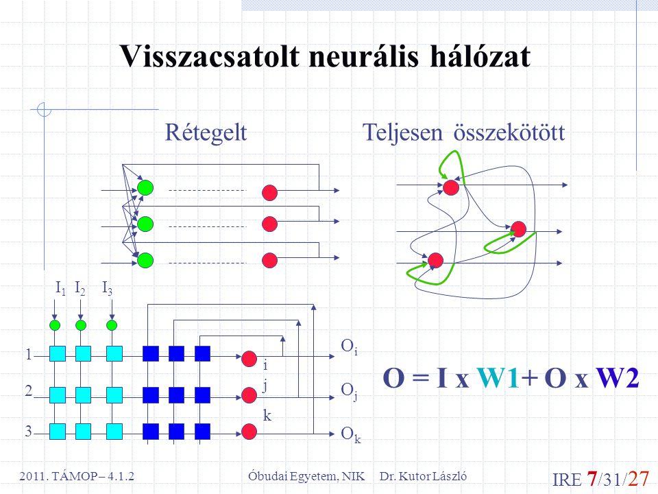 IRE 7 /31/ 27 Óbudai Egyetem, NIK Dr. Kutor László2011.