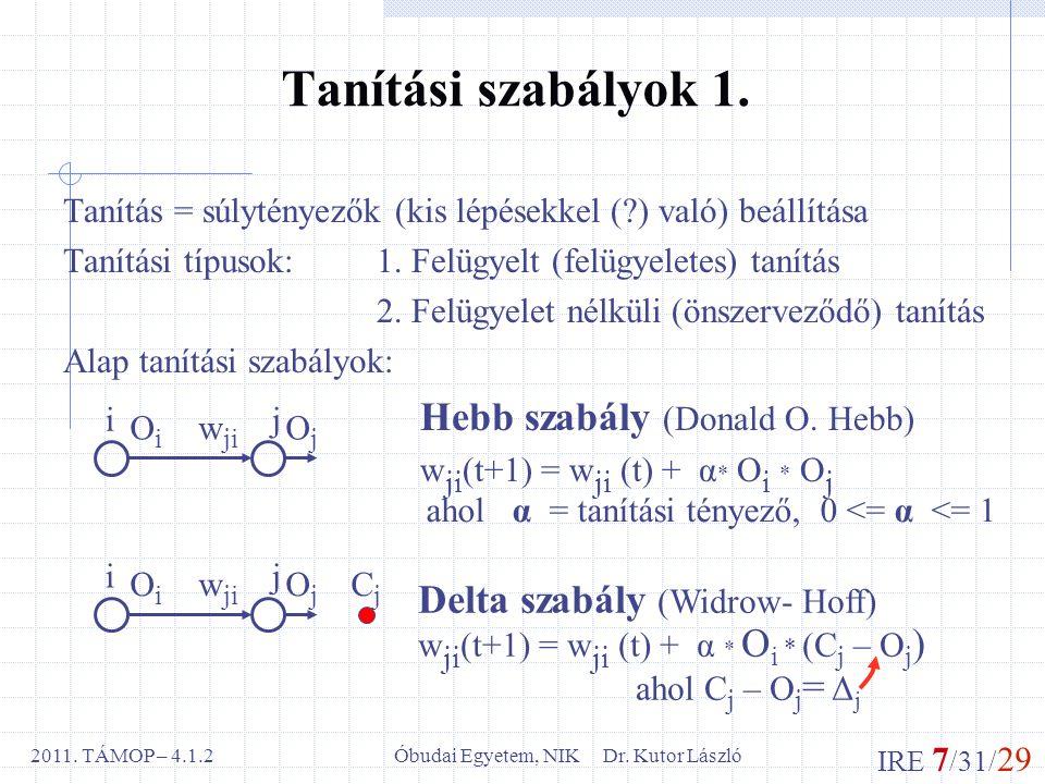 IRE 7 /31/ 29 Óbudai Egyetem, NIK Dr. Kutor László2011.
