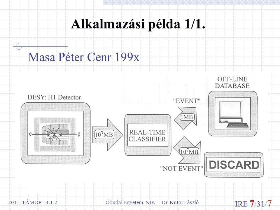 IRE 7 /31/ 7 Óbudai Egyetem, NIK Dr. Kutor László2011.