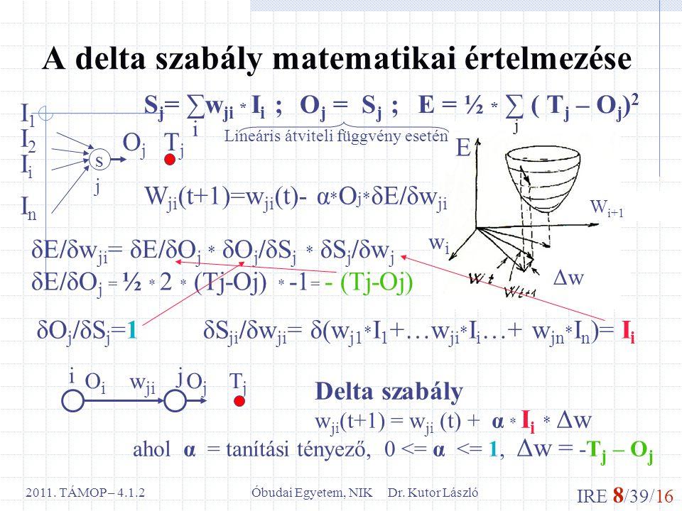 IRE 8 /39/16 Óbudai Egyetem, NIK Dr. Kutor László2011. TÁMOP – 4.1.2 Delta szabály w ji (t+1) = w ji (t) + α * I i * Δw ahol α = tanítási tényező, 0 <