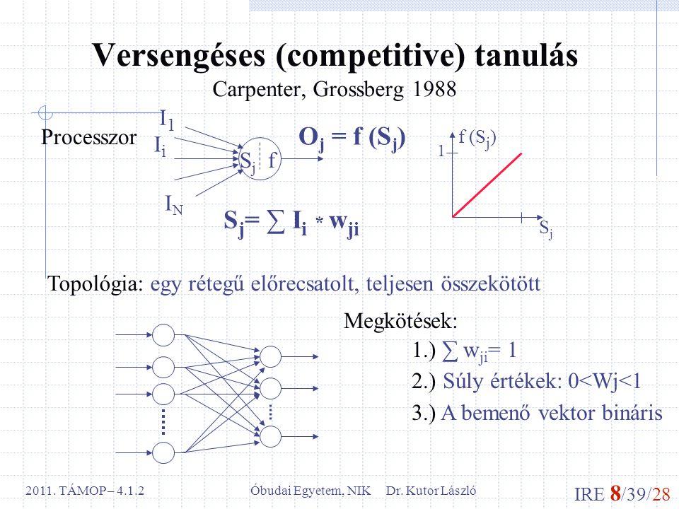 IRE 8 /39/28 Óbudai Egyetem, NIK Dr. Kutor László2011. TÁMOP – 4.1.2 Versengéses (competitive) tanulás Carpenter, Grossberg 1988 Processzor S j = ∑ I