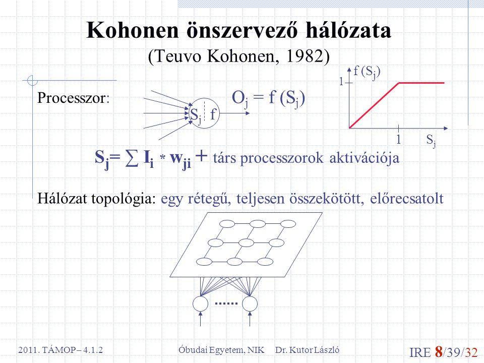 IRE 8 /39/32 Óbudai Egyetem, NIK Dr. Kutor László2011. TÁMOP – 4.1.2 Kohonen önszervező hálózata (Teuvo Kohonen, 1982) Processzor: S j = ∑ I i * w ji