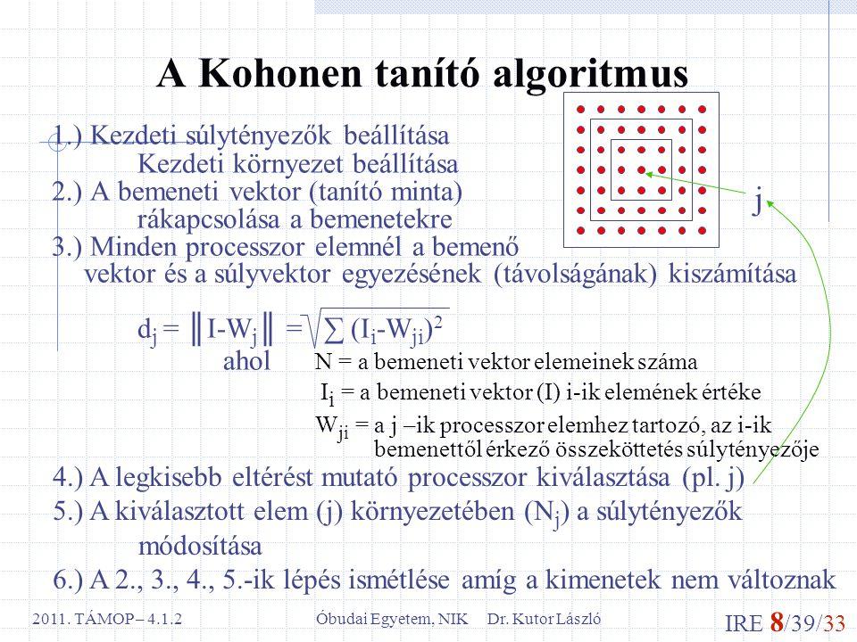 IRE 8 /39/33 Óbudai Egyetem, NIK Dr. Kutor László2011. TÁMOP – 4.1.2 A Kohonen tanító algoritmus 1.) Kezdeti súlytényezők beállítása Kezdeti környezet