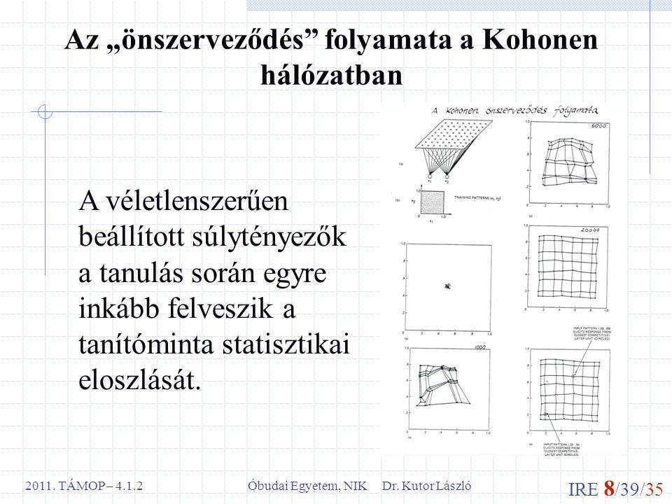 IRE 8 /39/35 Óbudai Egyetem, NIK Dr. Kutor László2011.