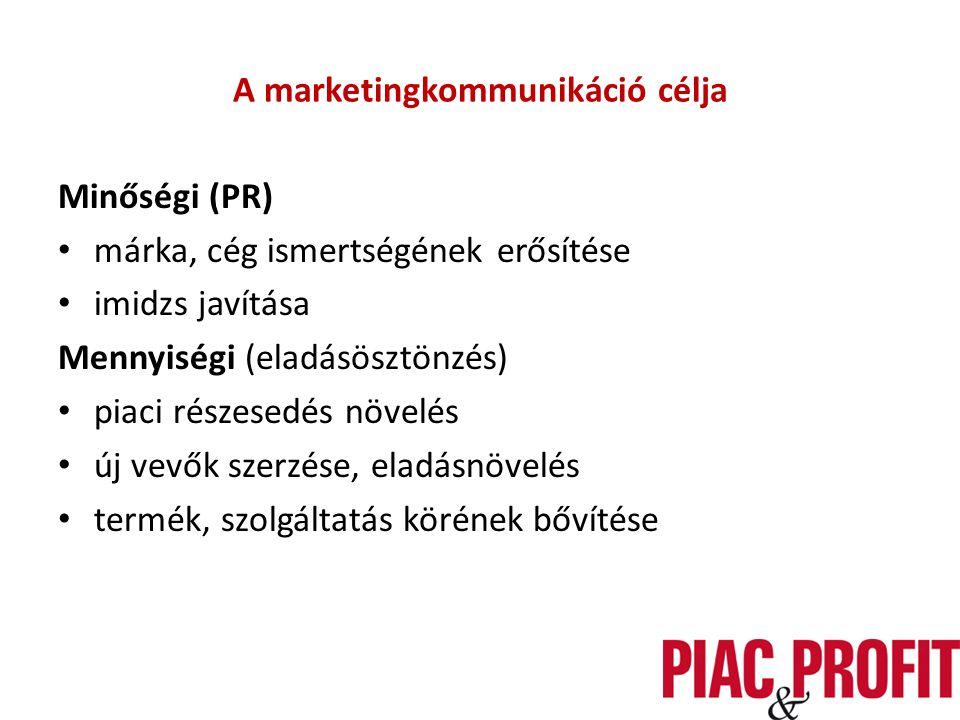 A marketingkommunikáció célja Minőségi (PR) márka, cég ismertségének erősítése imidzs javítása Mennyiségi (eladásösztönzés) piaci részesedés növelés új vevők szerzése, eladásnövelés termék, szolgáltatás körének bővítése