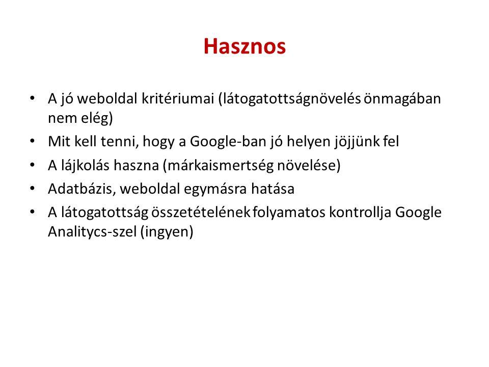 Hasznos A jó weboldal kritériumai (látogatottságnövelés önmagában nem elég) Mit kell tenni, hogy a Google-ban jó helyen jöjjünk fel A lájkolás haszna (márkaismertség növelése) Adatbázis, weboldal egymásra hatása A látogatottság összetételének folyamatos kontrollja Google Analitycs-szel (ingyen)
