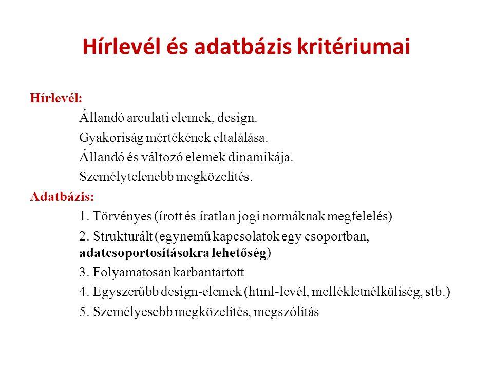 Hírlevél és adatbázis kritériumai Hírlevél: Állandó arculati elemek, design.