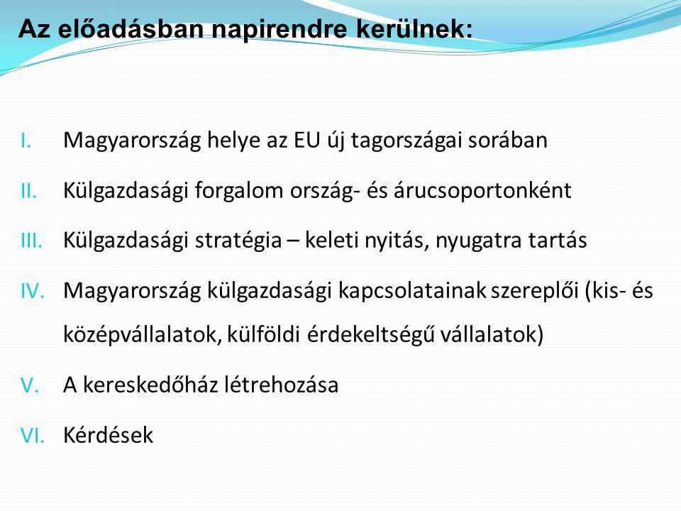 I.Magyarország helye az EU új tagországai sorában II.
