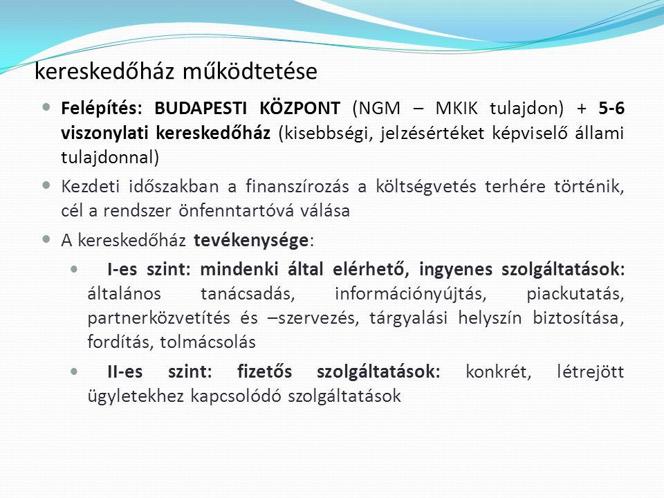 kereskedőház működtetése Felépítés: BUDAPESTI KÖZPONT (NGM – MKIK tulajdon) + 5-6 viszonylati kereskedőház (kisebbségi, jelzésértéket képviselő állami tulajdonnal) Kezdeti időszakban a finanszírozás a költségvetés terhére történik, cél a rendszer önfenntartóvá válása A kereskedőház tevékenysége: I-es szint: mindenki által elérhető, ingyenes szolgáltatások: általános tanácsadás, információnyújtás, piackutatás, partnerközvetítés és –szervezés, tárgyalási helyszín biztosítása, fordítás, tolmácsolás II-es szint: fizetős szolgáltatások: konkrét, létrejött ügyletekhez kapcsolódó szolgáltatások