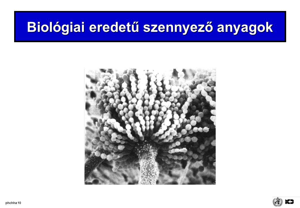 phchha 10 Biológiai eredetű szennyező anyagok