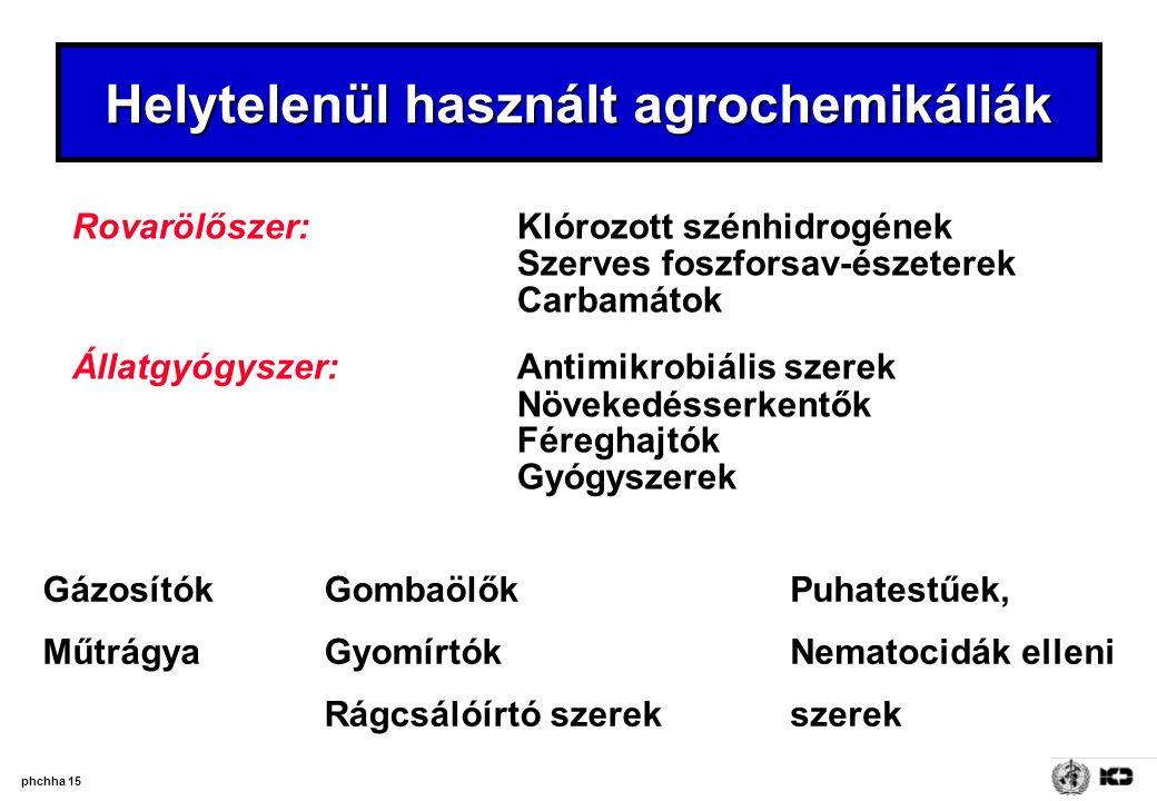 phchha 15 Helytelenül használt agrochemikáliák Rovarölőszer:Klórozott szénhidrogének Szerves foszforsav-észeterek Carbamátok Állatgyógyszer:Antimikrob